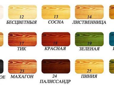 Белинка лазурь 2,5 кг №15 дуб  деревозащитное лазурное покрытие (Словения)