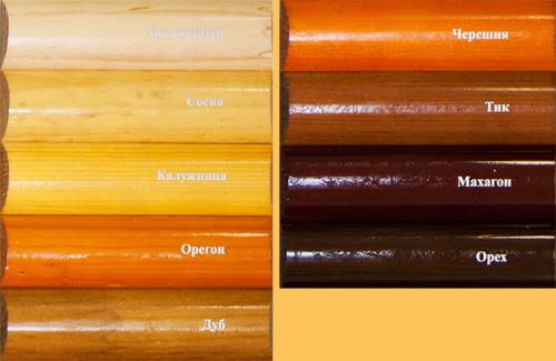 Текстурол лазурь 10л махагон деревозащитное средство
