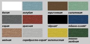 Хаммерайт краска 2,5 л коричневая молотковая