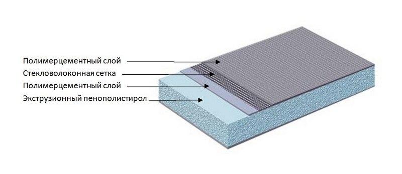 Панель Teplofom+ 50х600х2500мм односторонний
