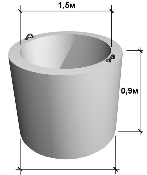 Кольцо бетонное КС15-9 d=1.5m, h=0.9m Сафоново вес-1000 кг