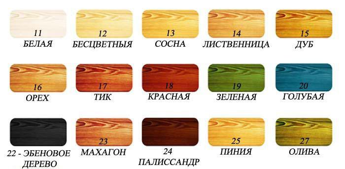 Белинка лазурь 2,5 кг №12 бесцветный  деревозащитное лазурное покрытие (Словения)