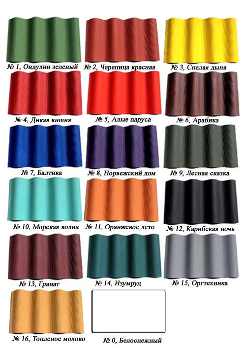 Краска резиновая №6 арабика 3кг